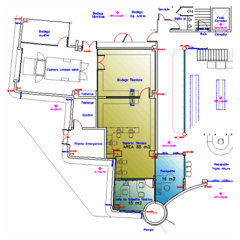 Areas de soporte tecnico informatico